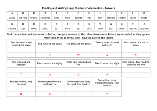 Write Numbers as Words and Words as Numbers Resources | Tes