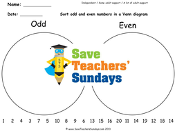 Venn diagrams ks1 worksheets and lesson plans by saveteacherssundays venn diagrams ks1 worksheets and lesson plans ccuart Choice Image
