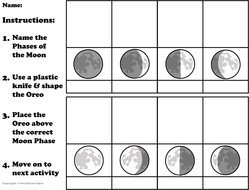 Moon Phases by ScienceSpot - Teaching Resources - Tes