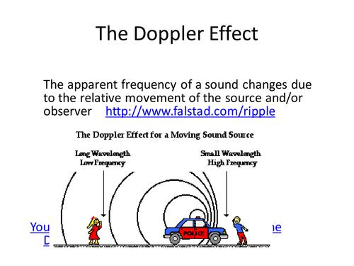 Ib Physics Topic 9 Hl Wave Phenomena By Simoninpng Teaching