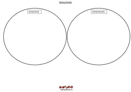 Blank Venn Diagram Ks1 28 Images Empty Venn Diagram Template