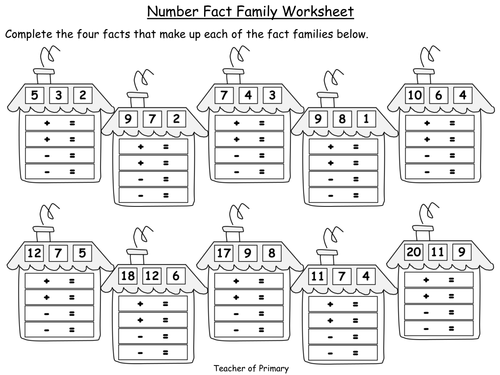 Math Worksheets For Grade 1 Fact Families Fact Family Worksheets – Multiplication Fact Families Worksheet