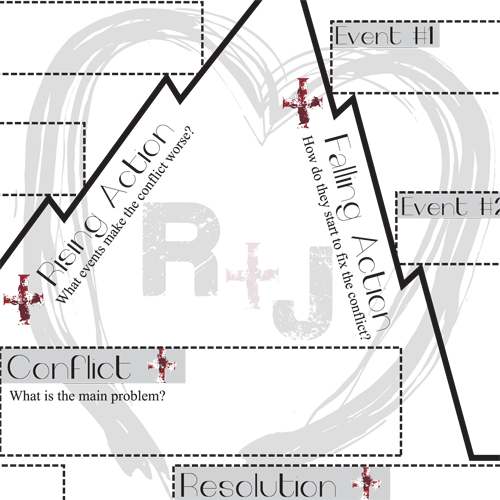 A plot diagram for romeo and juliet birds of a feather series 10 to view other romeo and juliet sections main play page play text scene by scene synopsis character directory commentary to view the other plays ccuart Image collections