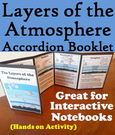 Layers of the Atmosphere Accordion Booklet