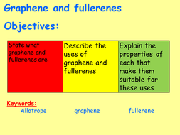 AQA C2 7 (4 2 – Bonding and properties) (New Spec - exams 2018) - Graphene  and fullerenes