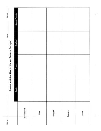 Citizenship In The Nation Worksheet - Karibunicollies