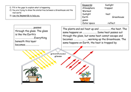 12---Greenhouse-gases-worksheet.doc