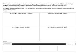 table-sheet--HIGH-Africa-development.docx
