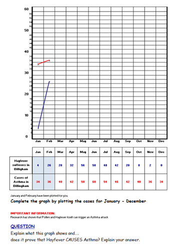SCIENCE KS4 Cause and Correlation Lesson Plan with