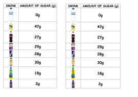 Blue-Yellow---ordering-sugar-in-drinks.docx