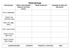 Lesson-3---Food-Groups-Table---HA.docx