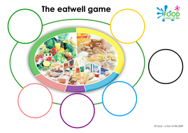 Lesson-3---Eatwell-Game---Blue-Group.pdf