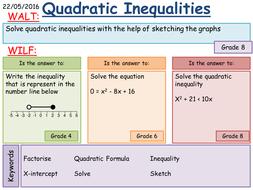 Maths Ks4 Solving Inequalities Grade 4 To 8 By Mathsbyfintan