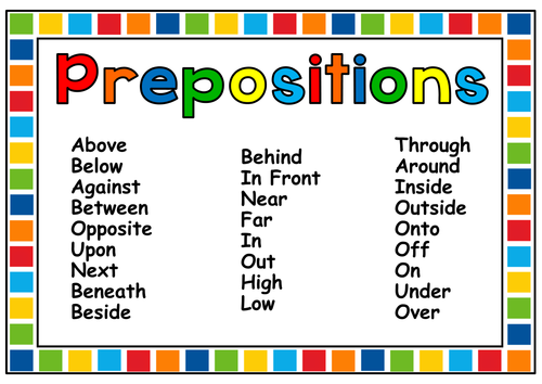 Preposition In Learn In Marathi All Complate: DISPLAY LITERACY ENGLISH EARLY