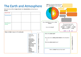 The-Earth-and-Atmosphere-REVISION-SHEET.docx