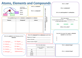 New for 2014 KS3 Science End of Topic revision Mats Visual Structured notes