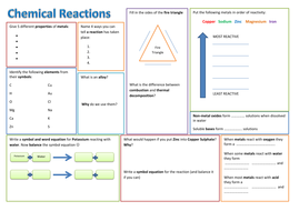 Reactions-REVISION-SHEET.docx