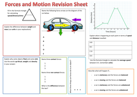 Forces-and-Motion-REVISION-SHEET.docx