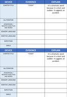 Lesson 5 - Narrative devices table.pptx