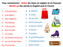La Ou J Habite Where I Live New 2016 Teaching Resources To say which city you live in in french, you can use the verb habiter (to live somewhere) as such la ou j habite where i live new