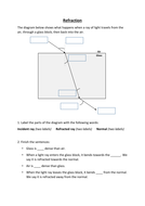 Refraction worksheet by benmarshall939 - Teaching Resources - Tes
