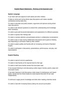 English-Report-Statements.docx