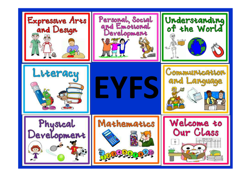 EYFS 7 AREAS OF LEARNING EARLY YEARS DISPLAY PLANNING ...