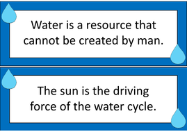 The Home Voyager Water Cycle Facts Poetry Songs And