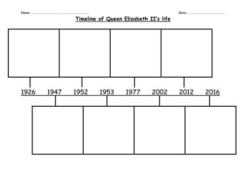 Queen Elizabeth 1 Of England Timeline Timeline of Que...