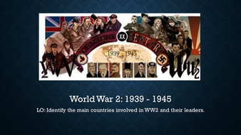 WW2 Allies and Axis