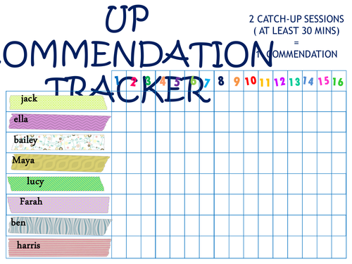 Revision/Catch Up Trackers