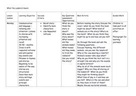 Literacynumeracy--week-5.doc