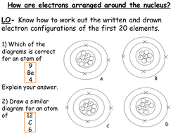 Atoms ions and the periodic table for the new gcse l1 atomic structurepptx l2 electron configurationspptx ccuart Image collections