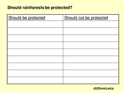 protect-rainforests-for-against.ppt