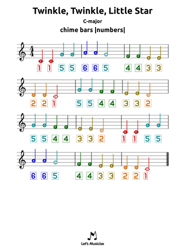 Guitar : guitar tabs twinkle little star Guitar Tabs Twinkle as ...