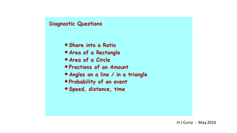 it topics for ppt