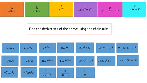 C3. Functions Wipeout game. Chain rule/integration composite  functions matching No cutting required