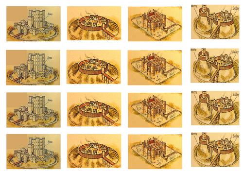 Castle history - Timeline activity