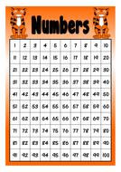 number-square-1-100.pdf