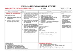 PE- Dance Scheme