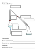 New AQA (2016) GCSE Chemistry Organic Lesson 2 COMBINED