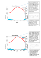 Lesson-12---Qatar-2022-poster-worksheet-ANSWER---climate-graph.docx