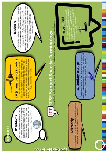 Edexcel GCSE ICT - Home Networks