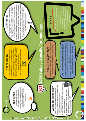 Edexcel GCSE ICT - Mopping Up - Final bits of the specification [Revision]