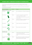 PPP---Student-Sheet-7a---Reducing-the-impact-of-microplastics.pdf