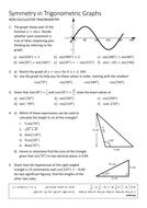 Symmetry in Trigonometric Graphs