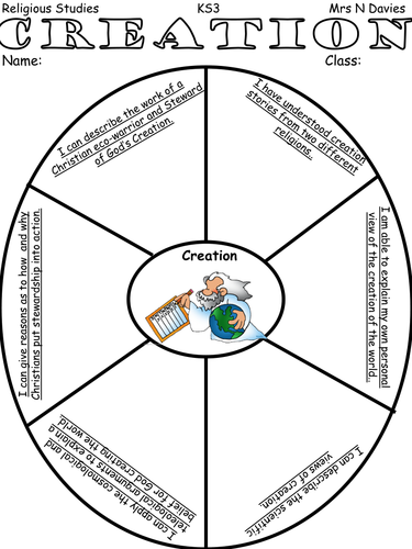 Creation and the Environment Booklet KS3 Unit of Work by