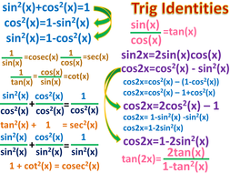 Trigonometry identities poster by A_Maths | Teaching Resources