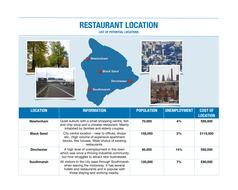 Location.pdf