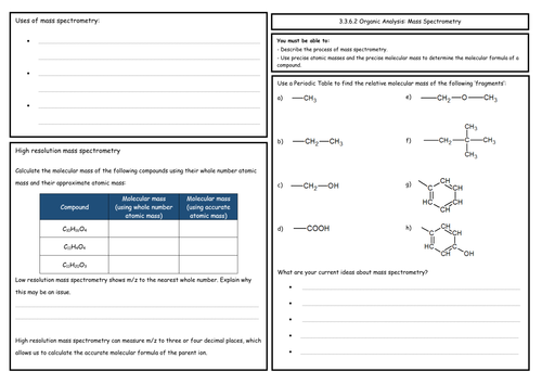 a level chemistry organic analysis by uk teaching resources tes. Black Bedroom Furniture Sets. Home Design Ideas